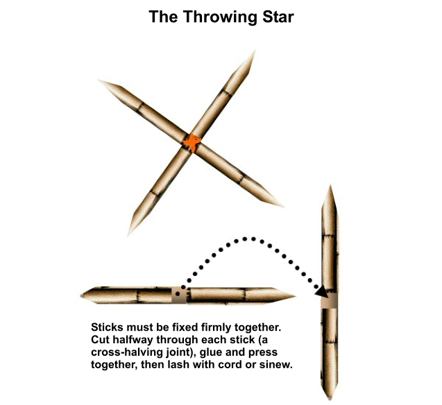 constructing a throwing star
